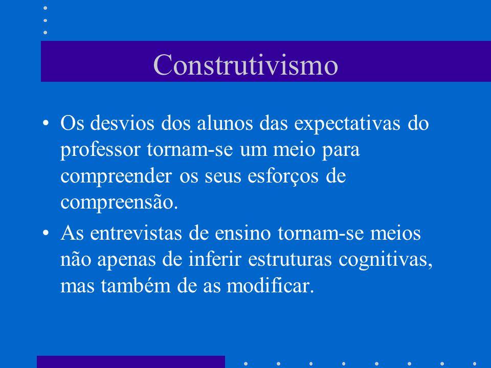 Construtivismo Os desvios dos alunos das expectativas do professor tornam-se um meio para compreender os seus esforços de compreensão. As entrevistas