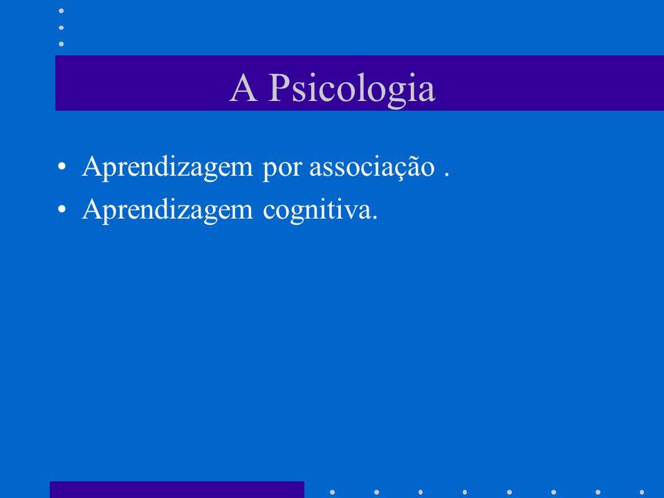 A Psicologia Aprendizagem por associação. Aprendizagem cognitiva.