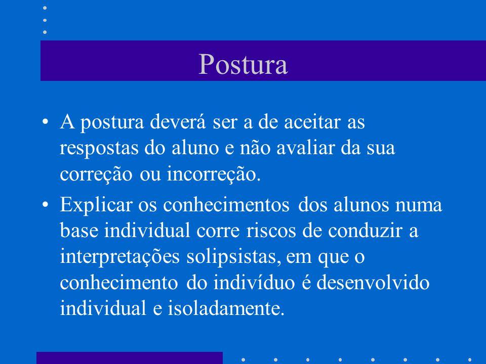 Postura A postura deverá ser a de aceitar as respostas do aluno e não avaliar da sua correção ou incorreção. Explicar os conhecimentos dos alunos numa