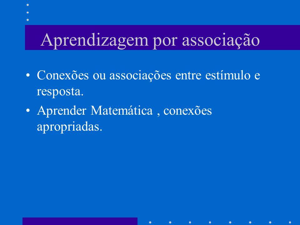 Aprendizagem por associação Conexões ou associações entre estímulo e resposta. Aprender Matemática, conexões apropriadas.