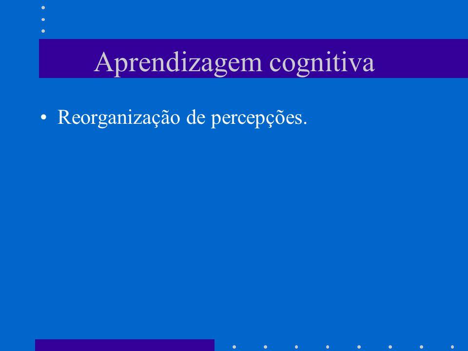 Aprendizagem cognitiva Reorganização de percepções.