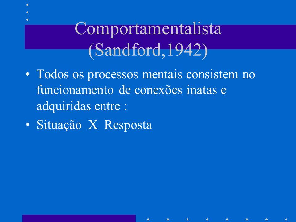 Comportamentalista (Sandford,1942) Todos os processos mentais consistem no funcionamento de conexões inatas e adquiridas entre : Situação X Resposta