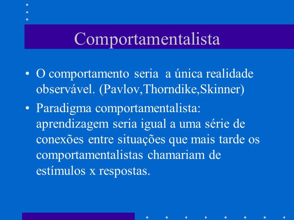 Comportamentalista O comportamento seria a única realidade observável. (Pavlov,Thorndike,Skinner) Paradigma comportamentalista: aprendizagem seria igu