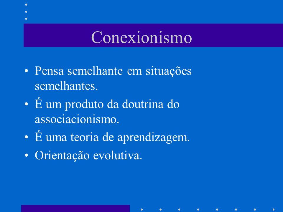 Conexionismo Pensa semelhante em situações semelhantes. É um produto da doutrina do associacionismo. É uma teoria de aprendizagem. Orientação evolutiv