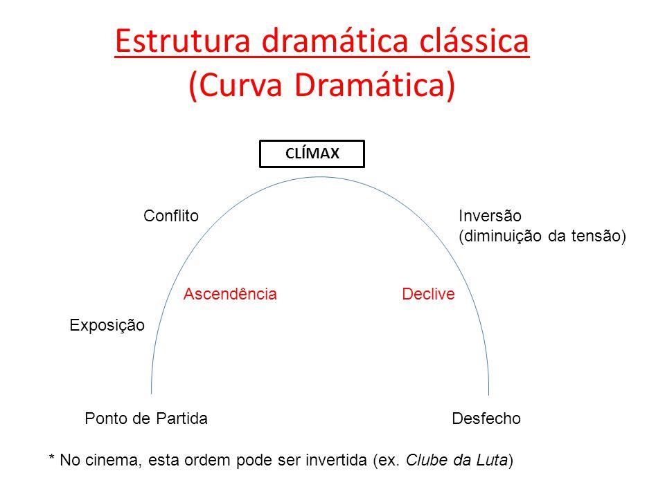 Estrutura dramática clássica (Curva Dramática) CLÍMAX Ponto de Partida Desfecho Exposição ConflitoInversão (diminuição da tensão) * No cinema, esta ordem pode ser invertida (ex.
