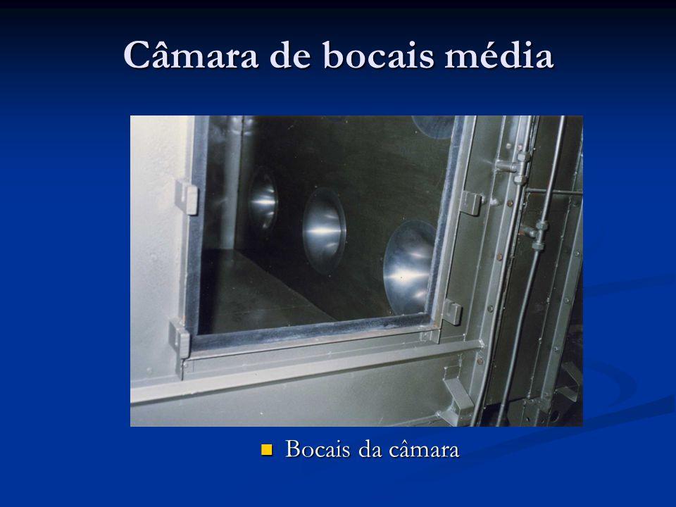 Câmara de bocais média Bocais da câmara Bocais da câmara