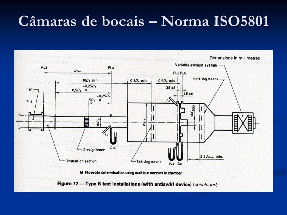 Câmaras de bocais – Norma ISO5801