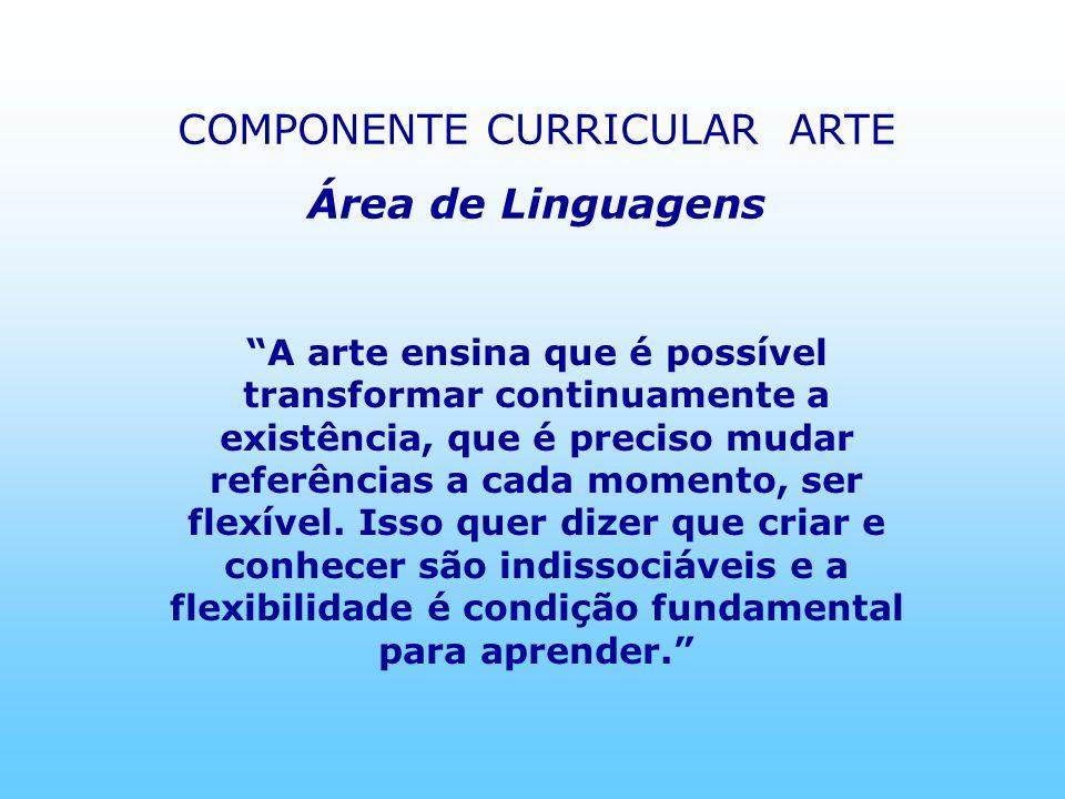 Diretrizes Curriculares da Secretaria Municipal de Educação de Campinas Centro Escolar de Música Manoel José Gomes - estrutura O CemManeco está situada à Rua Dr.