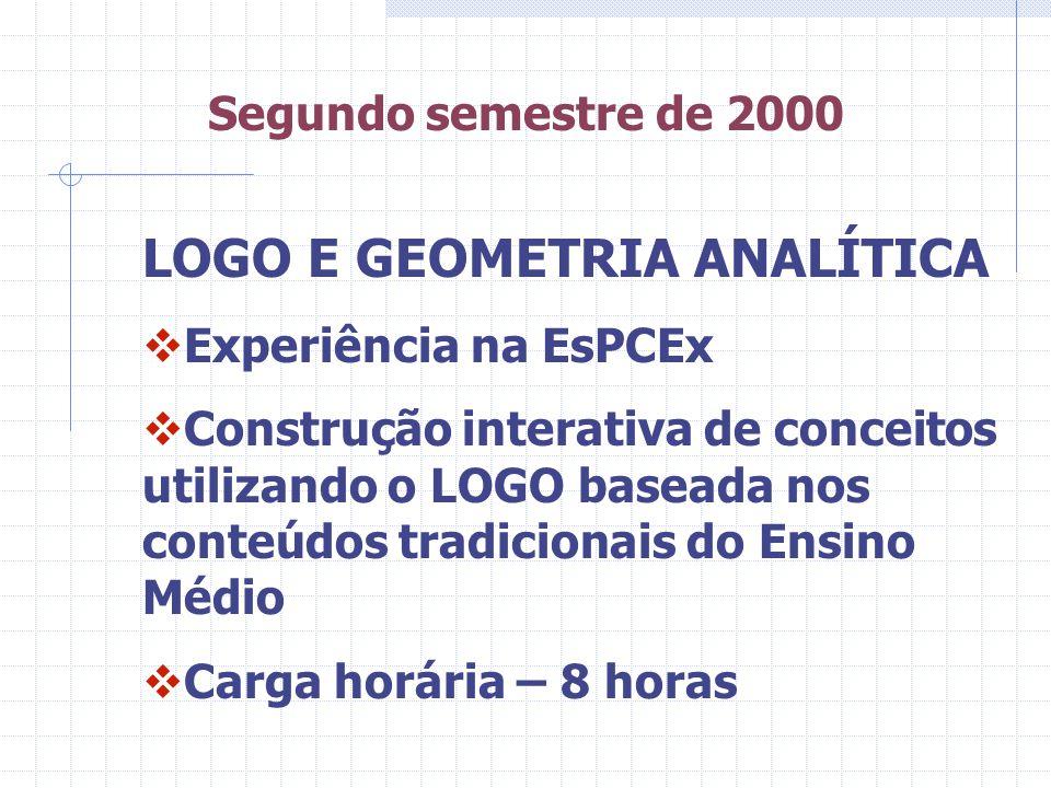 Segundo semestre de 2000 LOGO E GEOMETRIA ANALÍTICA Experiência na EsPCEx Construção interativa de conceitos utilizando o LOGO baseada nos conteúdos t