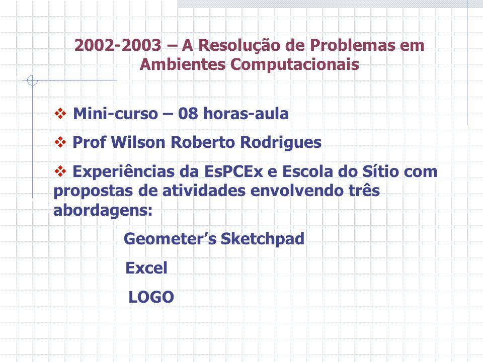 2002-2003 – A Resolução de Problemas em Ambientes Computacionais Mini-curso – 08 horas-aula Prof Wilson Roberto Rodrigues Experiências da EsPCEx e Esc