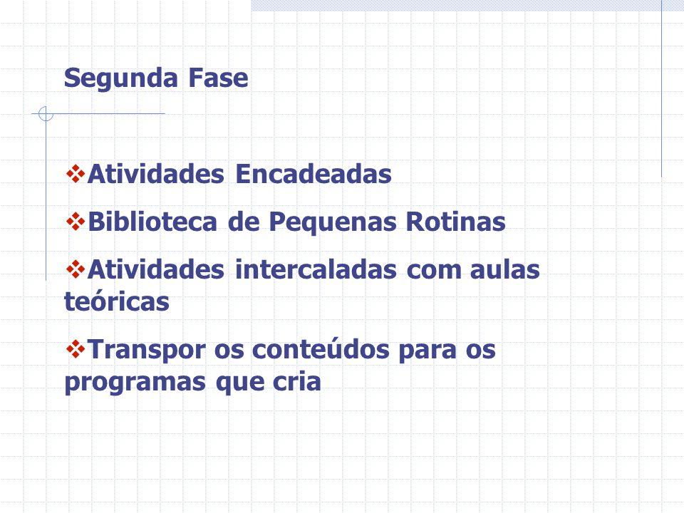 Segunda Fase Atividades Encadeadas Biblioteca de Pequenas Rotinas Atividades intercaladas com aulas teóricas Transpor os conteúdos para os programas q