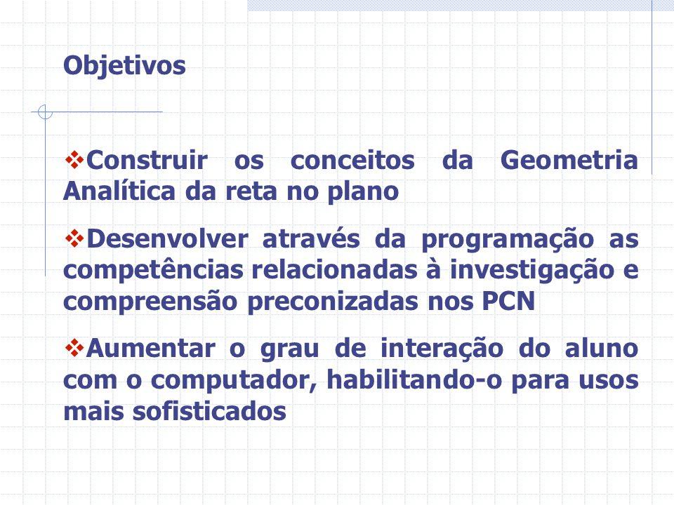 Objetivos Construir os conceitos da Geometria Analítica da reta no plano Desenvolver através da programação as competências relacionadas à investigaçã