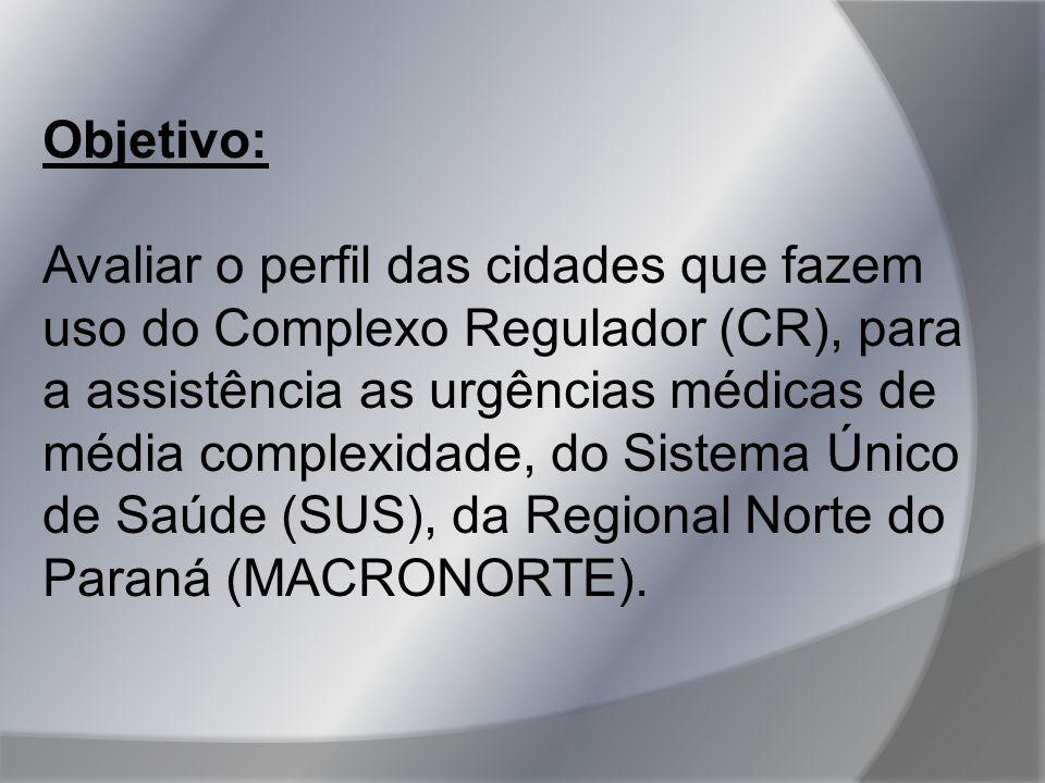 Objetivo: Avaliar o perfil das cidades que fazem uso do Complexo Regulador (CR), para a assistência as urgências médicas de média complexidade, do Sis