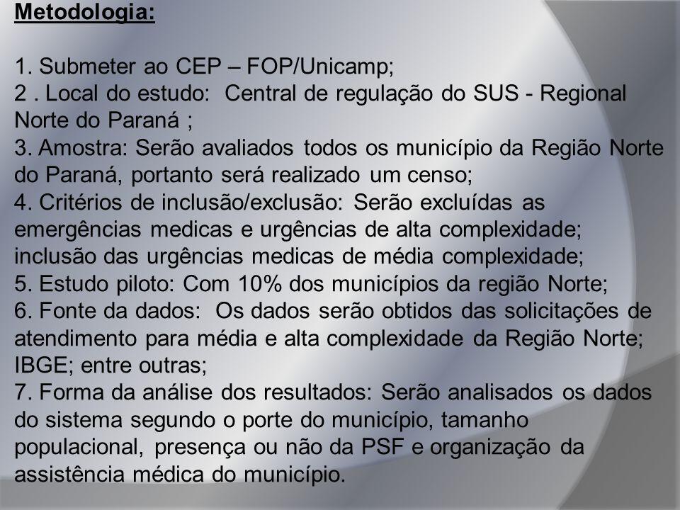 Metodologia: 1. Submeter ao CEP – FOP/Unicamp; 2. Local do estudo: Central de regulação do SUS - Regional Norte do Paraná ; 3. Amostra: Serão avaliado