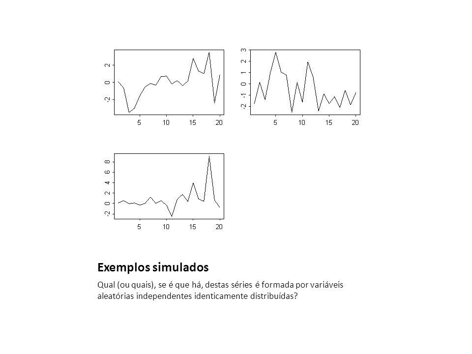 Exemplos simulados Qual (ou quais), se é que há, destas séries é formada por variáveis aleatórias independentes identicamente distribuídas