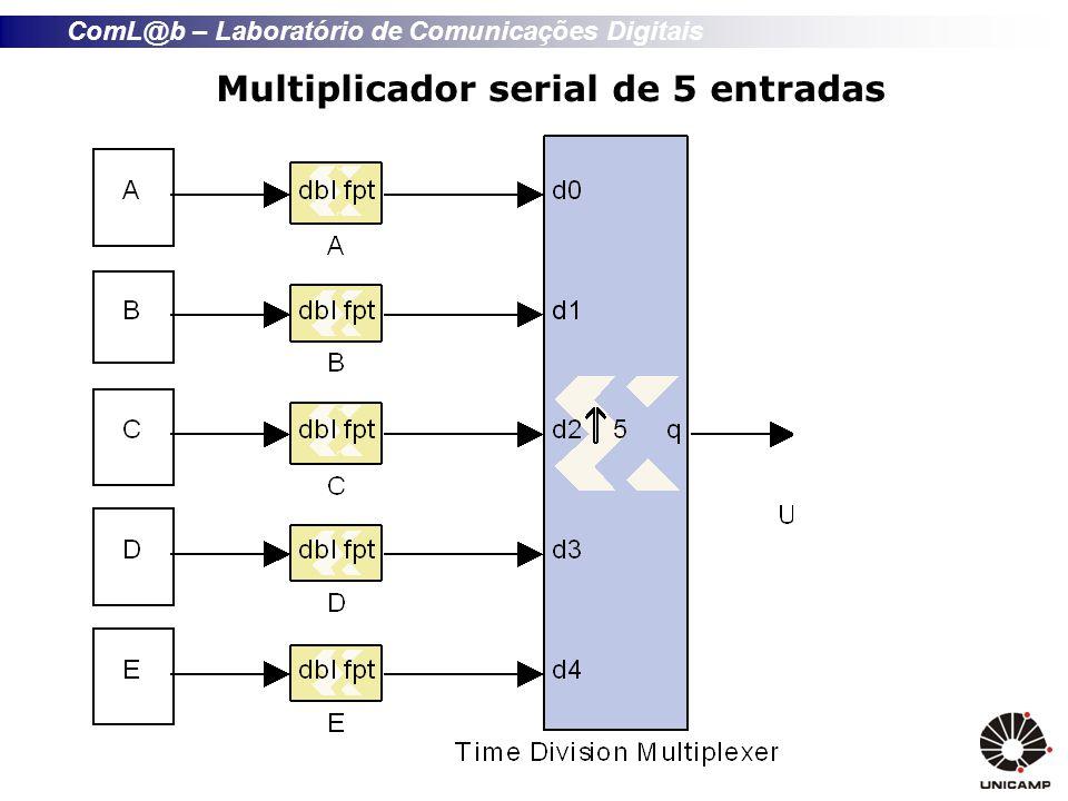 ComL@b – Laboratório de Comunicações Digitais Multiplicador serial de 5 entradas