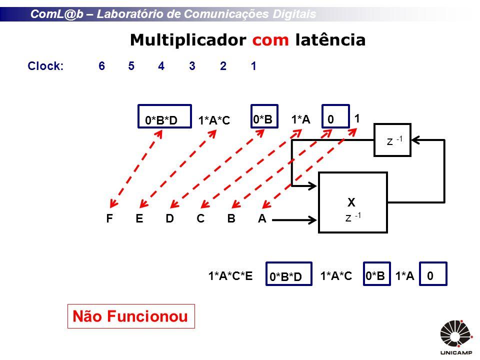 ComL@b – Laboratório de Comunicações Digitais Multiplicador com latência X z -1 01*A0*B 1*A*C0*B*D BCDEF 0*B1*A*C 0*B*D 1*A*C*E A 1 1*A 234561Clock: z -1 0 Não Funcionou