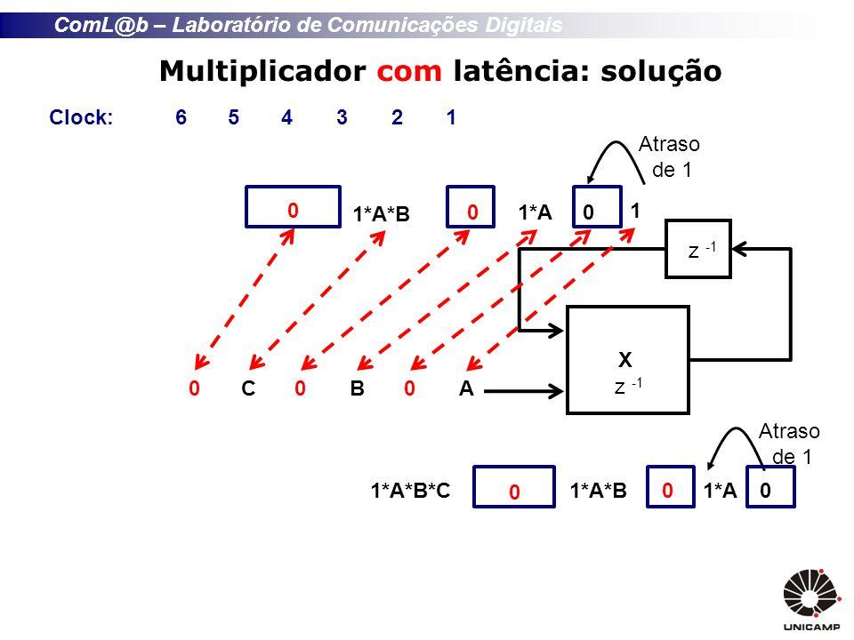 ComL@b – Laboratório de Comunicações Digitais Multiplicador com latência: solução X z -1 01*A 0 1*A*B 0 0B0C0 0 0 1*A*B*C A 1 1*A 234561Clock: z -1 0 Atraso de 1 Atraso de 1