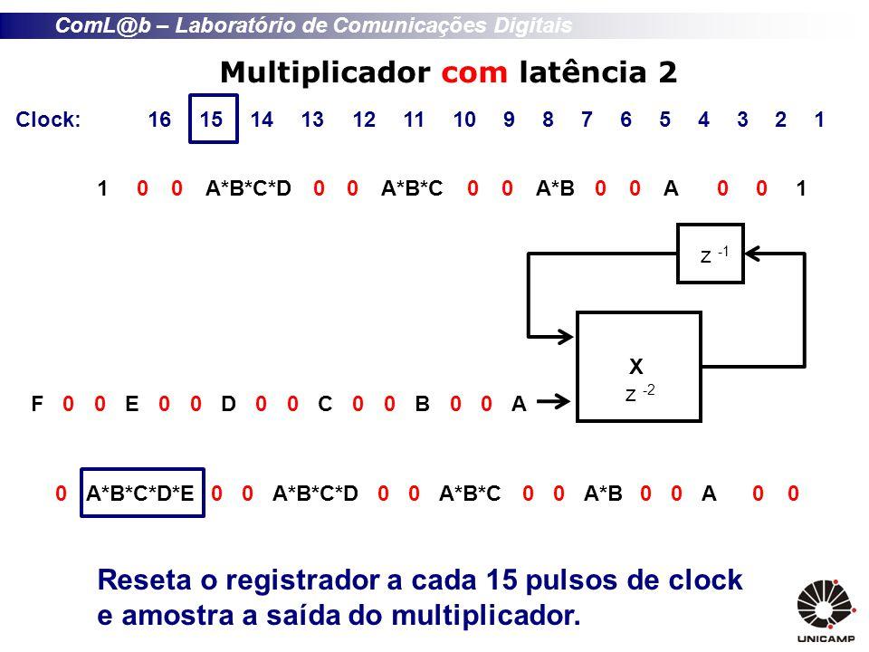 ComL@b – Laboratório de Comunicações Digitais Multiplicador com latência 2 X z -1 0A 0A*B0 0B0C0A 1 234561Clock: z -2 78910111213141516 000DE0000F A*B*CA*B*C*D00000001 0A 0A*B0A*B*CA*B*C*D0000000A*B*C*D*E0 Reseta o registrador a cada 15 pulsos de clock e amostra a saída do multiplicador.