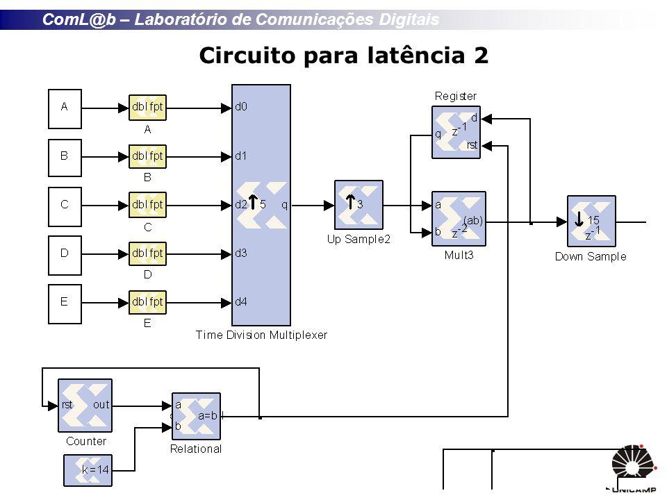 ComL@b – Laboratório de Comunicações Digitais Circuito para latência 2