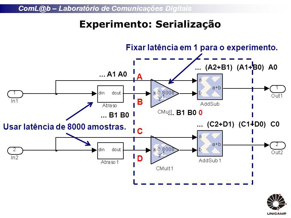 ComL@b – Laboratório de Comunicações Digitais Experimento: Serialização A B C D Fixar latência em 1 para o experimento....