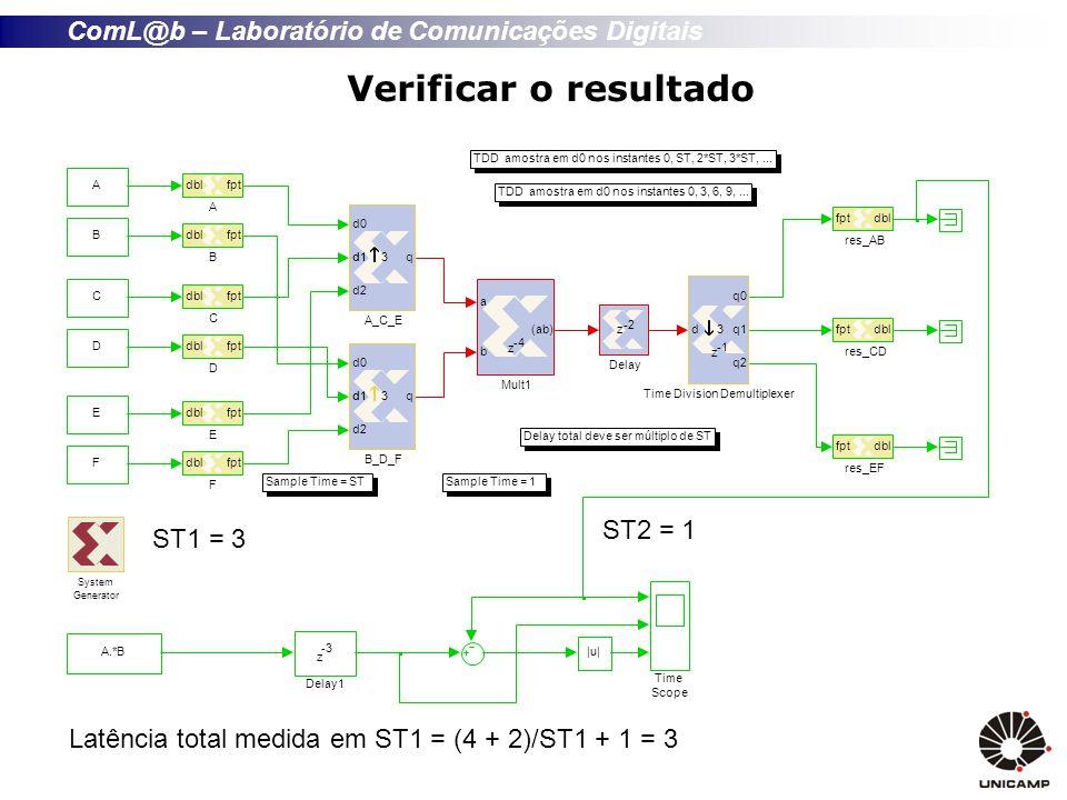 ComL@b – Laboratório de Comunicações Digitais Verificar o resultado ST1 = 3 ST2 = 1 Latência total medida em ST1 = (4 + 2)/ST1 + 1 = 3