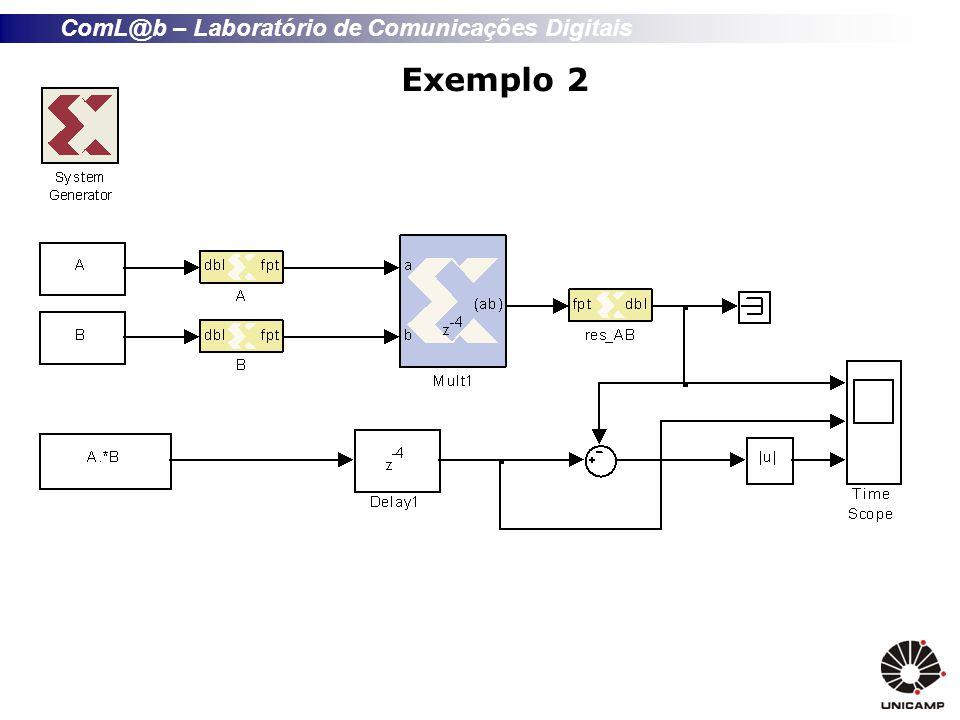 ComL@b – Laboratório de Comunicações Digitais Exemplo 2