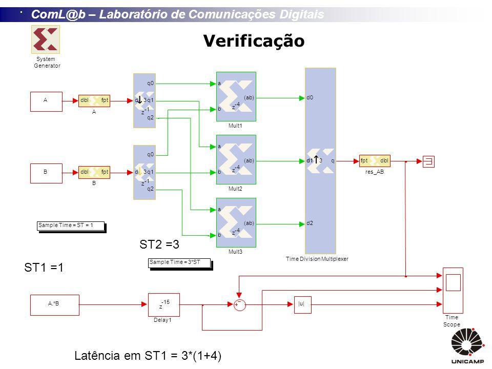 ComL@b – Laboratório de Comunicações Digitais Verificação Sample Time = ST = 1 Sample Time = 3*ST fptdbl res_AB xltdm 3d1 d2 q d0 d1 Time Division Multiplexer xltdd 3 z dq1 q2 q0 xltdd 3 z dq1 q2 q0 Time Scope A.*B B A xlmult z -4 a b (ab) Mult3 xlmult z -4 a b (ab) Mult2 xlmult z -4 a b (ab) Mult1 z -15 Delay1 dblfpt B |u| dblfpt A System Generator ST1 =1 ST2 =3 Latência em ST1 = 3*(1+4)
