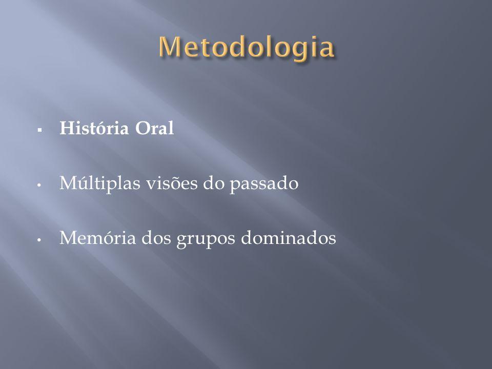 História Oral Múltiplas visões do passado Memória dos grupos dominados