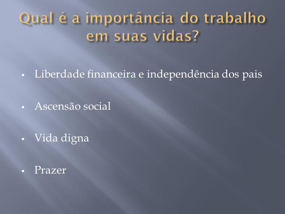 Liberdade financeira e independência dos pais Ascensão social Vida digna Prazer