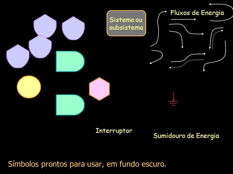 Fluxos de Energia Sumidouro de Energia Interruptor Símbolos prontos para usar, em fundo escuro. Sistema ou subsistema