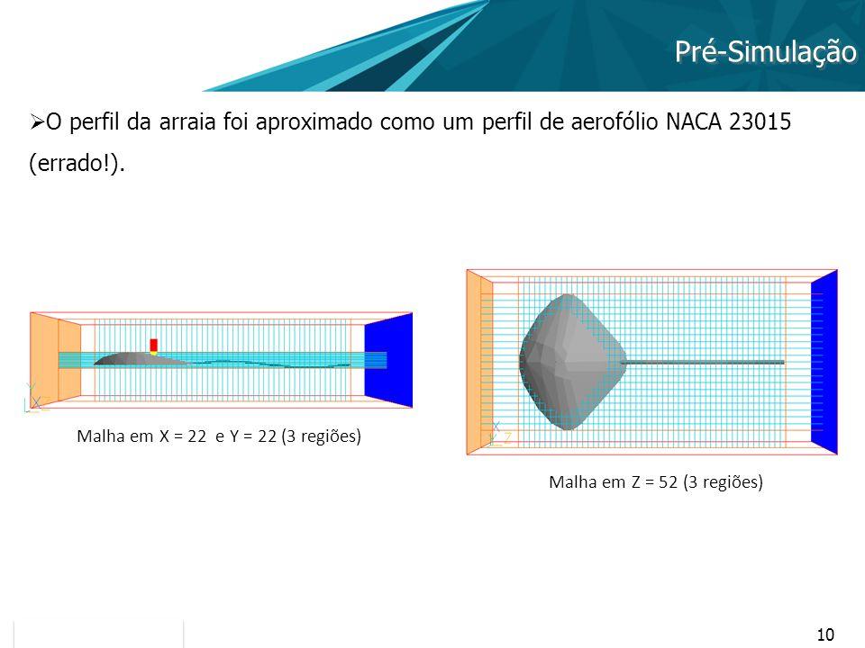 10 Pré-Simulação O perfil da arraia foi aproximado como um perfil de aerofólio NACA 23015 (errado!). Malha em X = 22 e Y = 22 (3 regiões) Malha em Z =