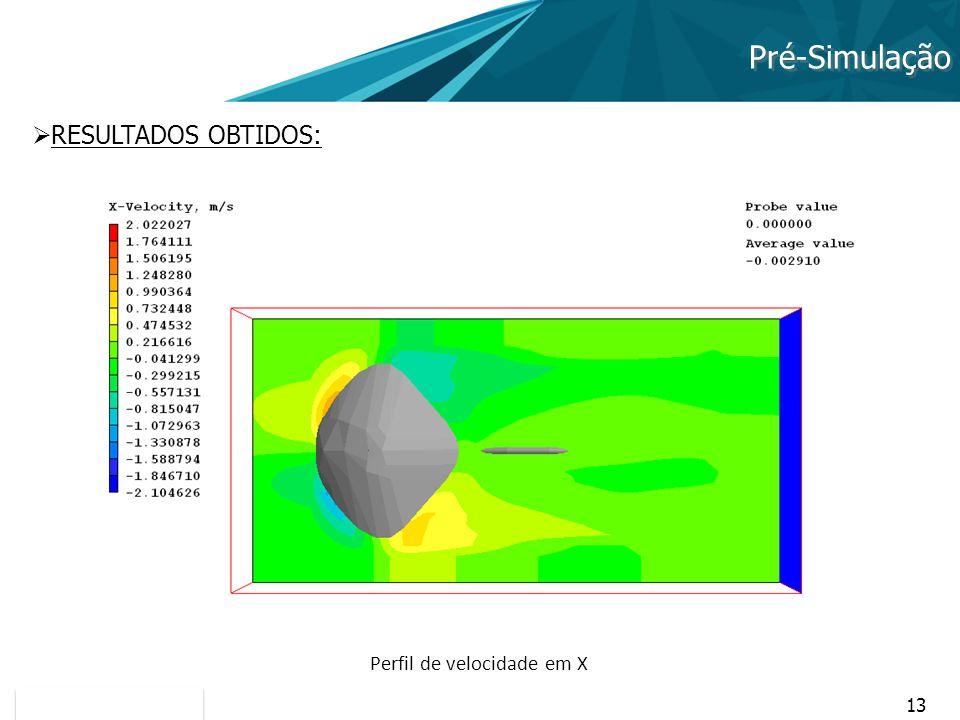 13 Pré-Simulação RESULTADOS OBTIDOS: Perfil de velocidade em X