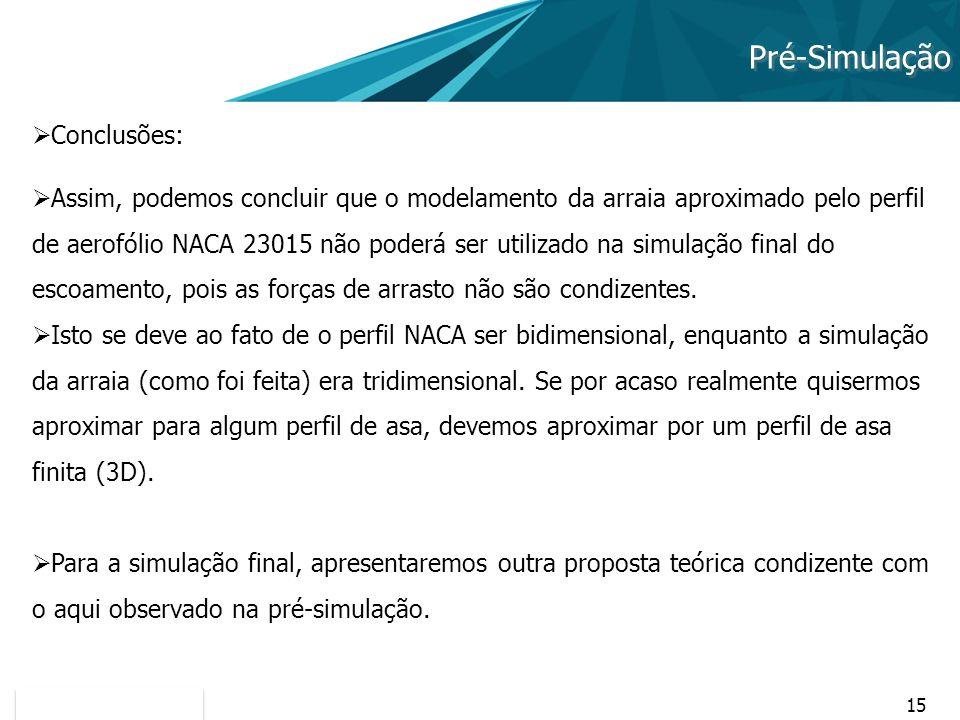 15 Pré-Simulação Conclusões: Assim, podemos concluir que o modelamento da arraia aproximado pelo perfil de aerofólio NACA 23015 não poderá ser utiliza
