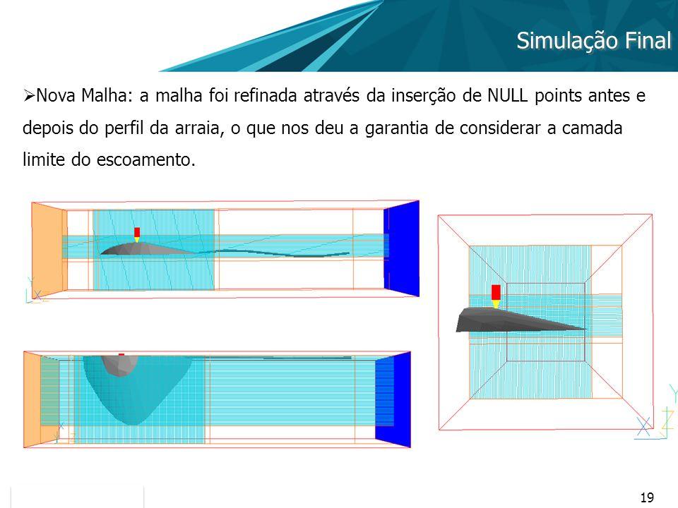 19 Simulação Final Nova Malha: a malha foi refinada através da inserção de NULL points antes e depois do perfil da arraia, o que nos deu a garantia de
