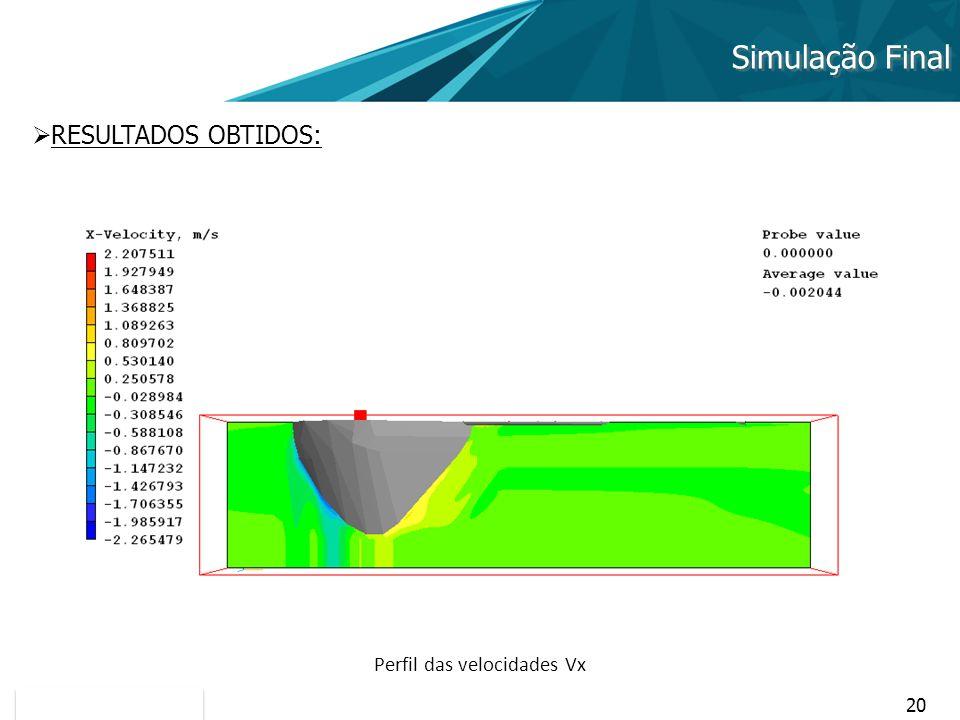 20 Simulação Final RESULTADOS OBTIDOS: Perfil das velocidades Vx