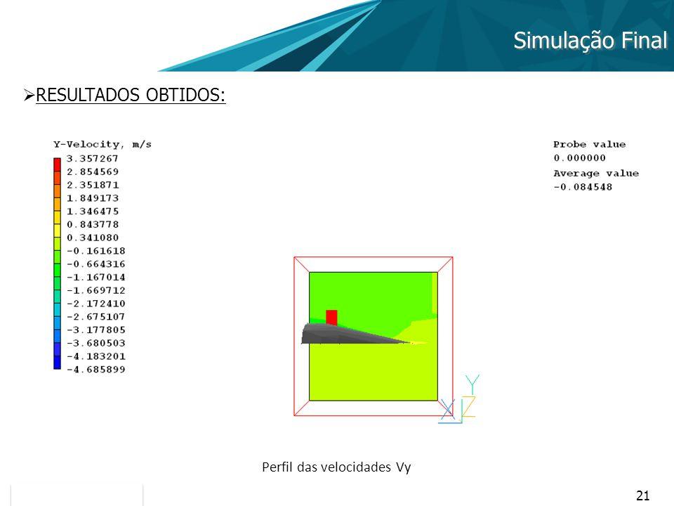 21 Simulação Final RESULTADOS OBTIDOS: Perfil das velocidades Vy