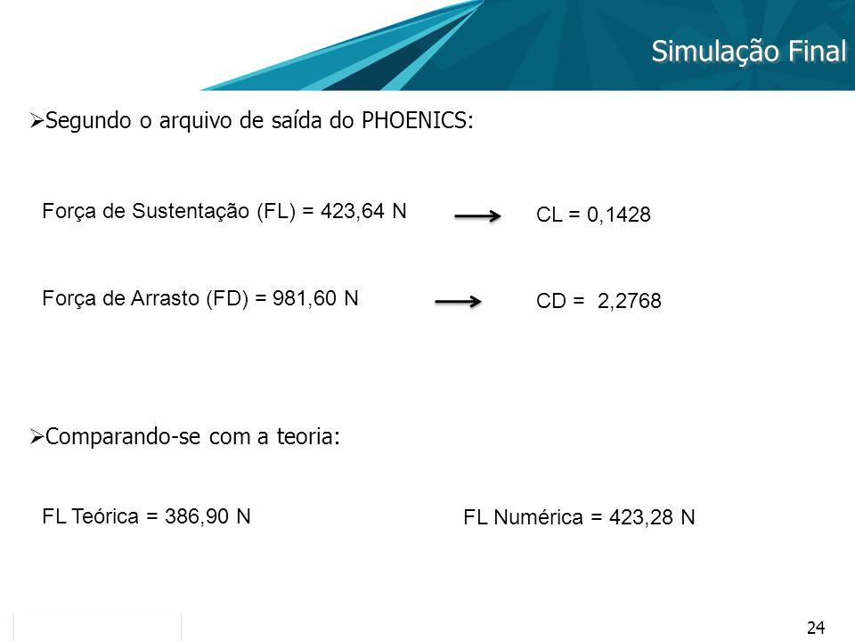 24 Simulação Final Segundo o arquivo de saída do PHOENICS: Força de Sustentação (FL) = 423,64 N Força de Arrasto (FD) = 981,60 N FL Teórica = 386,90 N