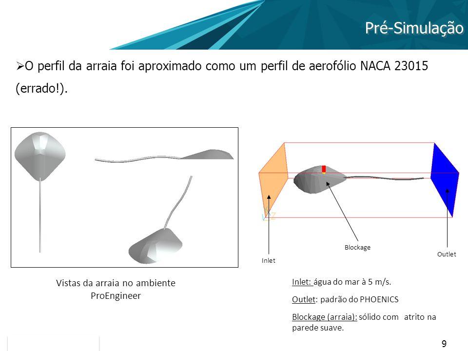 9 Pré-Simulação O perfil da arraia foi aproximado como um perfil de aerofólio NACA 23015 (errado!). Vistas da arraia no ambiente ProEngineer Inlet Blo