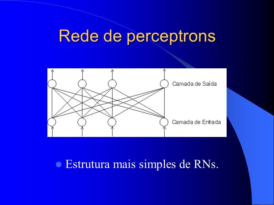 Rede de perceptrons Estrutura mais simples de RNs.