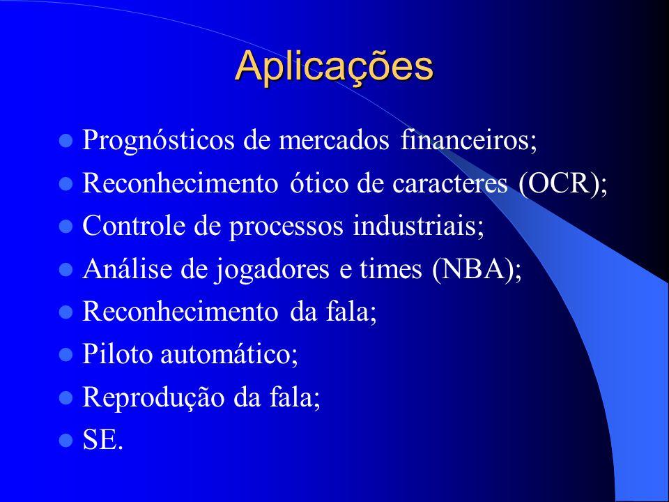 Aplicações Prognósticos de mercados financeiros; Reconhecimento ótico de caracteres (OCR); Controle de processos industriais; Análise de jogadores e t