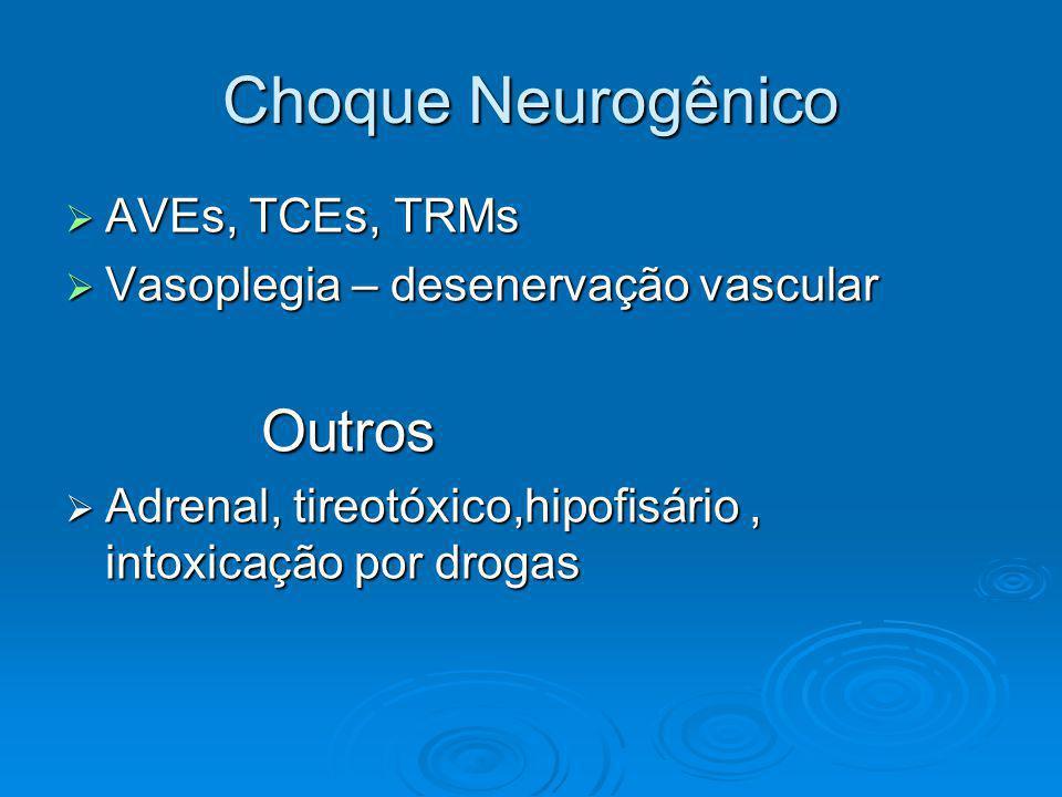 Choque Neurogênico AVEs, TCEs, TRMs AVEs, TCEs, TRMs Vasoplegia – desenervação vascular Vasoplegia – desenervação vascular Outros Outros Adrenal, tireotóxico,hipofisário, intoxicação por drogas Adrenal, tireotóxico,hipofisário, intoxicação por drogas