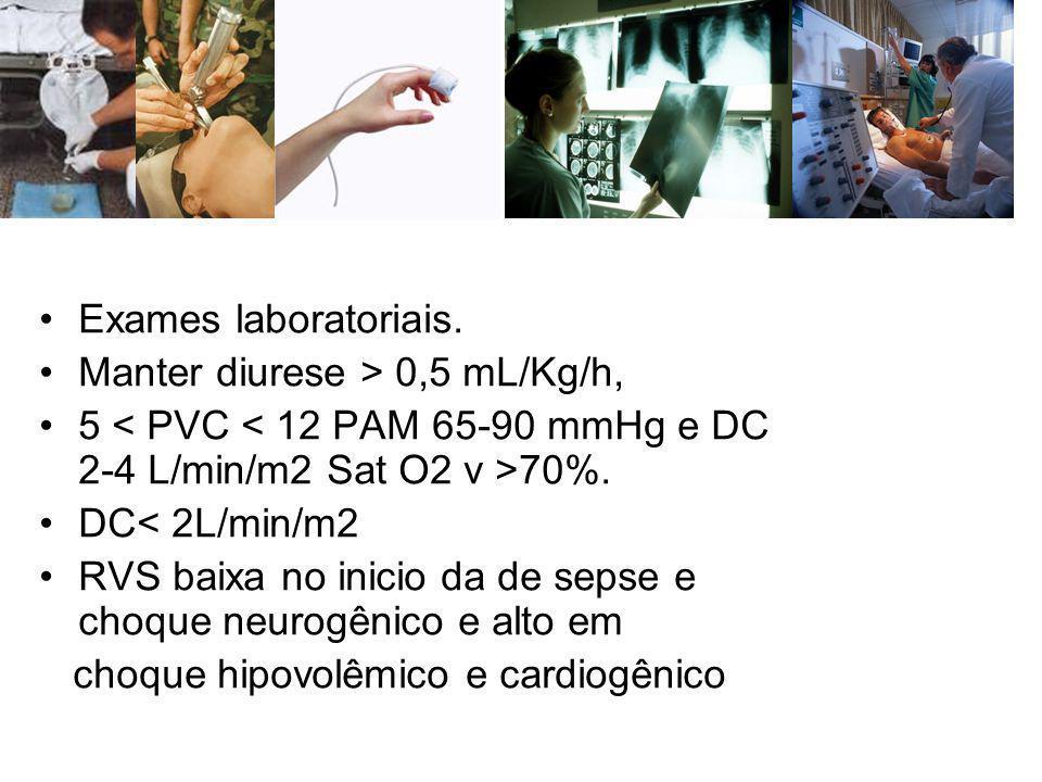 Exames laboratoriais.Manter diurese > 0,5 mL/Kg/h, 5 70%.