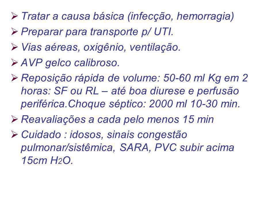 Tratar a causa básica (infecção, hemorragia) Preparar para transporte p/ UTI.