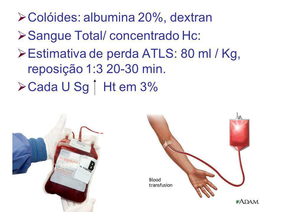 Colóides: albumina 20%, dextran Sangue Total/ concentrado Hc: Estimativa de perda ATLS: 80 ml / Kg, reposição 1:3 20-30 min.