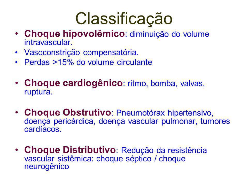 Classificação Choque hipovolêmico : diminuição do volume intravascular.