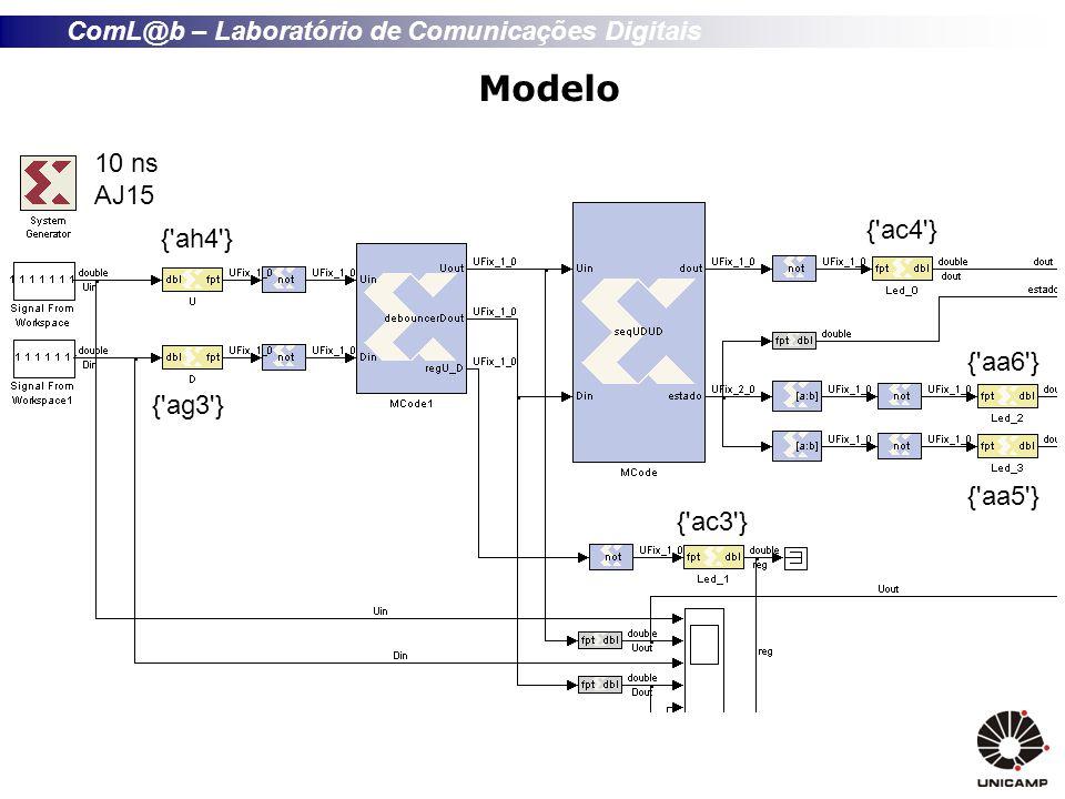 ComL@b – Laboratório de Comunicações Digitais Modelo {'ah4'} {'ag3'} {'ac4'} {'ac3'} {'aa6'} {'aa5'} 10 ns AJ15