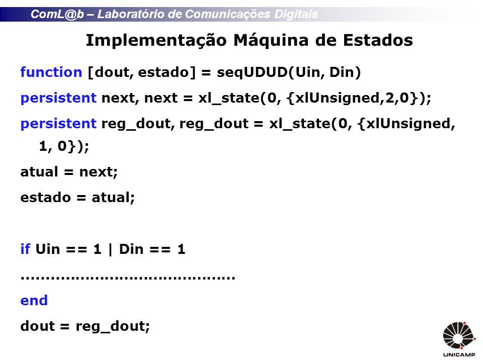 ComL@b – Laboratório de Comunicações Digitais Implementação Máquina de Estados function [dout, estado] = seqUDUD(Uin, Din) persistent next, next = xl_