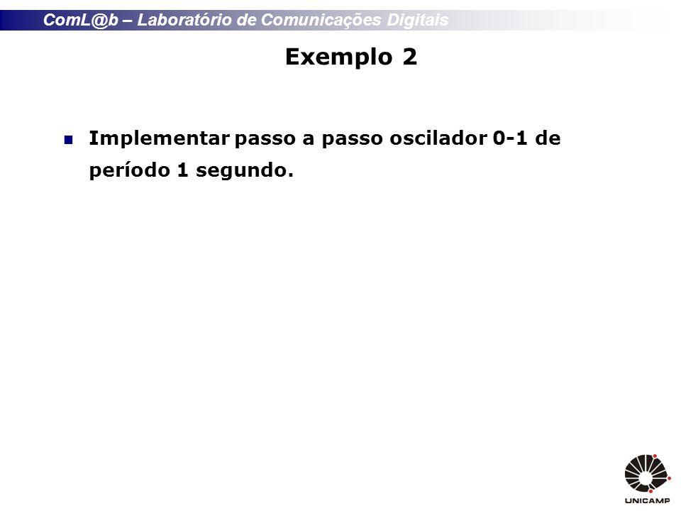 ComL@b – Laboratório de Comunicações Digitais Exemplo 2 Implementar passo a passo oscilador 0-1 de período 1 segundo.