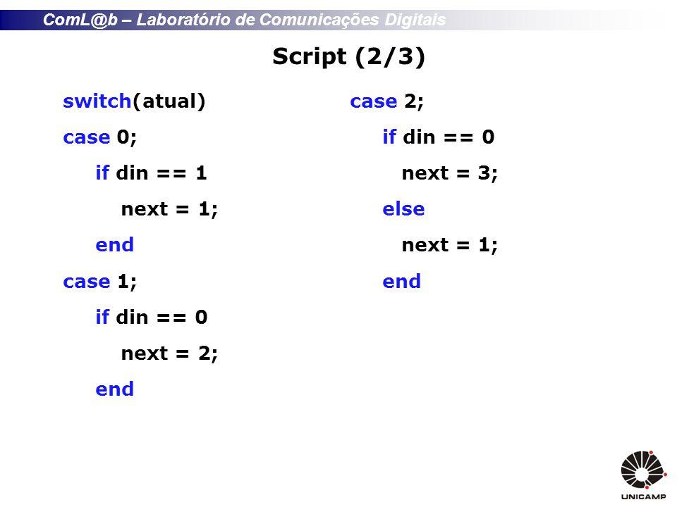 ComL@b – Laboratório de Comunicações Digitais Script (2/3) switch(atual) case 0; if din == 1 next = 1; end case 1; if din == 0 next = 2; end case 2; i